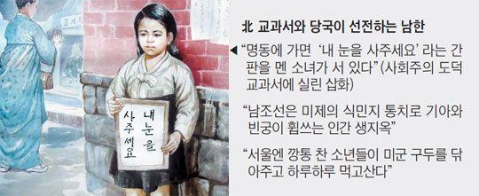 北朝鮮の教科書