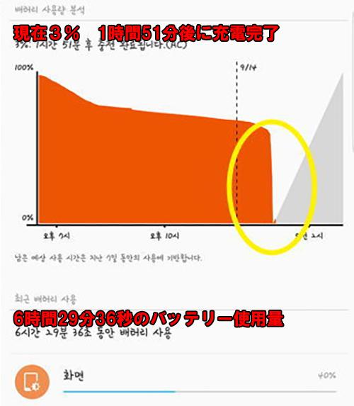 バッテリー使用量グラフ
