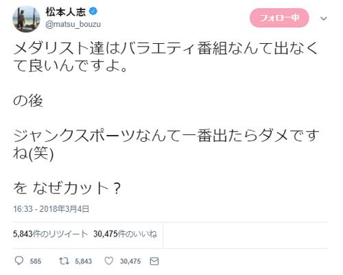 松本人志Twitter