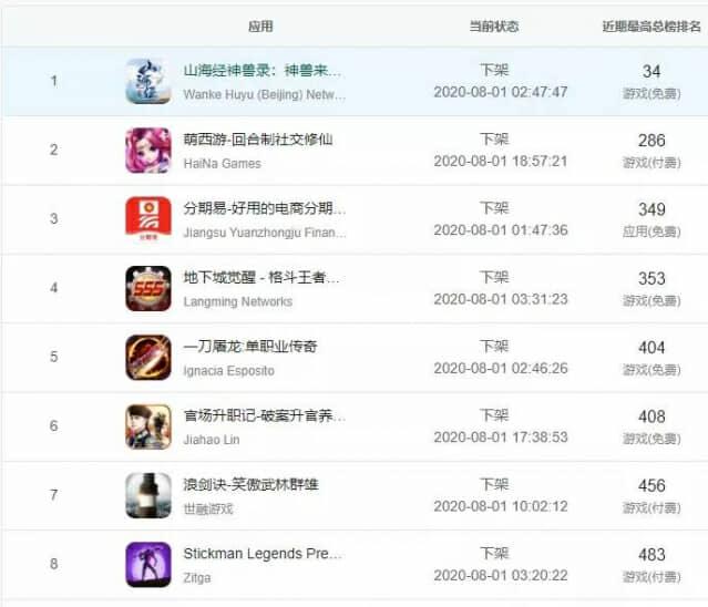 中国のApp Storeでアプリ3万個を大量削除